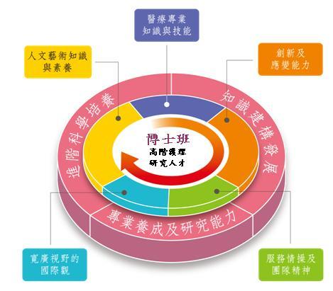 生物必修1-3总结结构框架图
